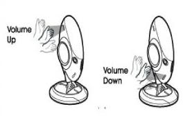 Controllo Speaker USB con le mani
