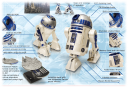 R2D2 Home Projector